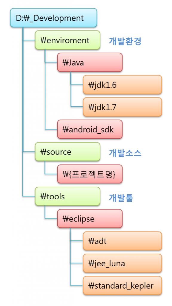 webservice_folder