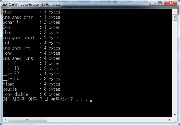 data_type